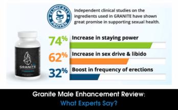 granite male enhancement review